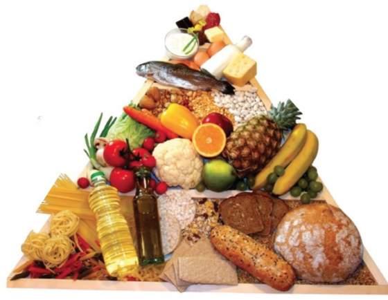 cibi dieta mediterranea