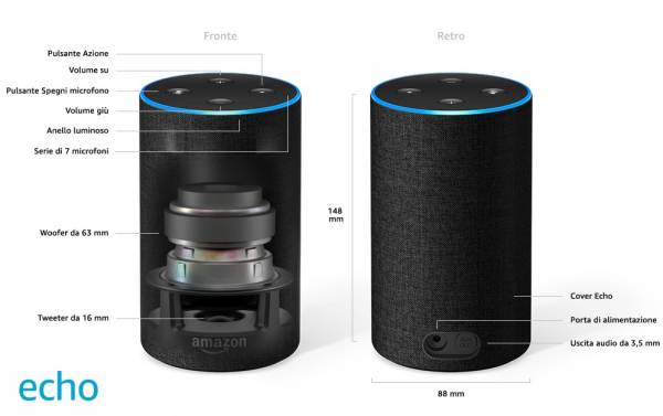 come utilizzare amazon echo