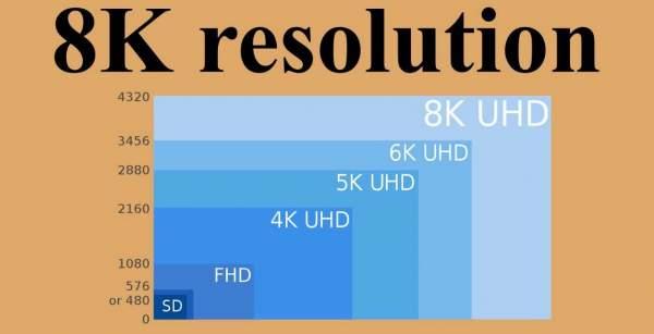 risoluzione video 8k