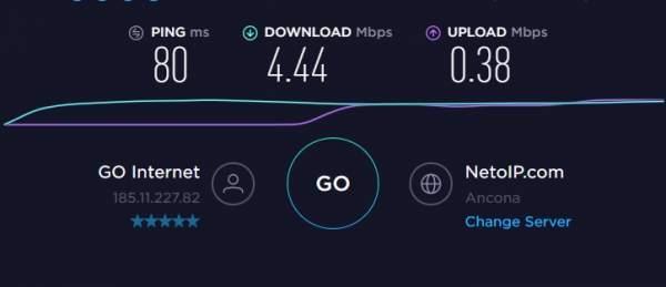 risultati test di velocità della connessione