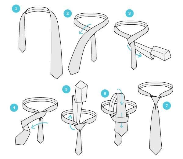nodo cravatta facile four in hand