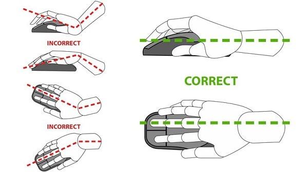 posizione corretta del mouse