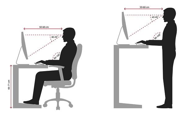 posizione corretta al computer