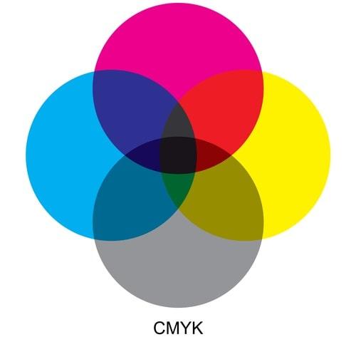 cmyk - ciano, magenta, giallo e nero