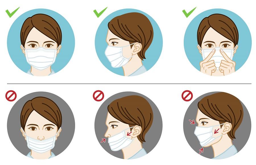 mettere bene la mascherina
